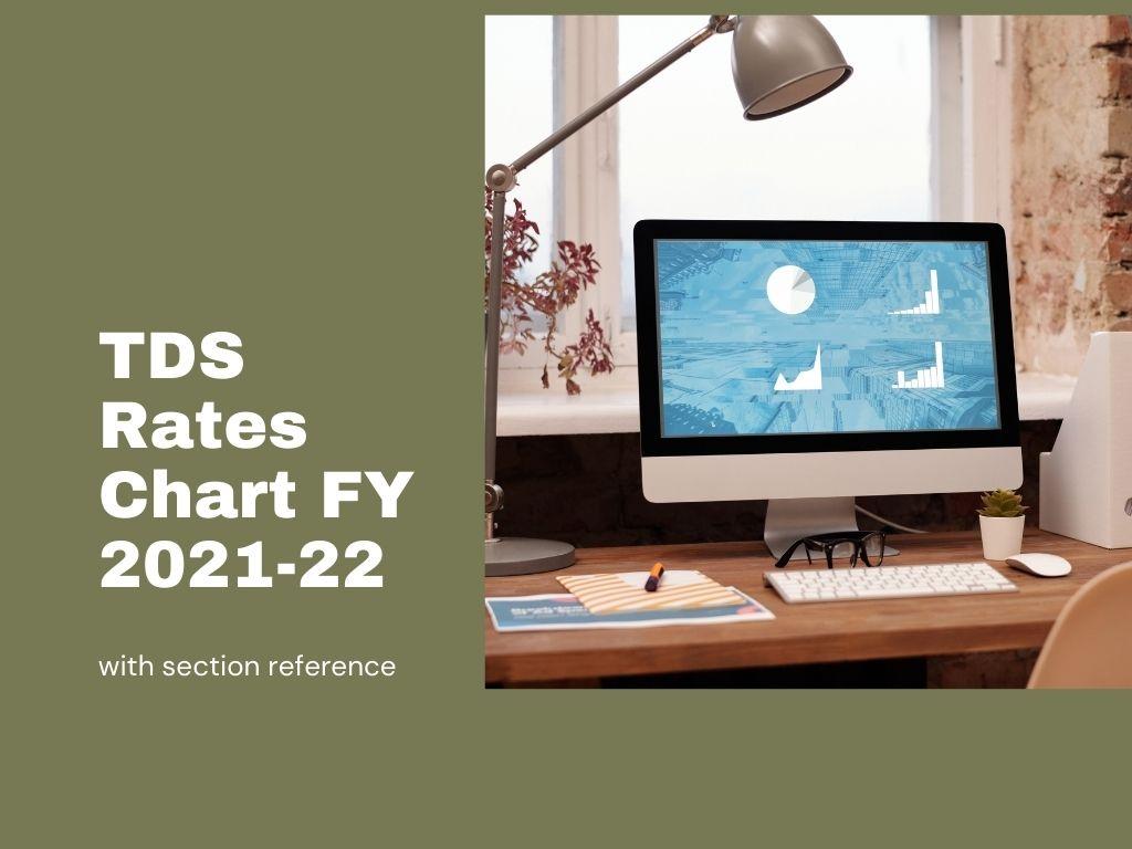 TDS Rates Chart FY 2021-22